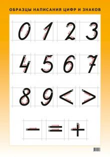 Материал по математике (1 класс) на тему: цифры. Образец написания.